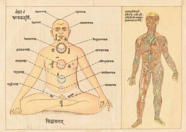 Satcakranirupanacitram, Swami Hamsasvarupa Trikutvilas Press, Muzaffarpur, Bihar, India, 1903, 26.2 x 34.5 cm.